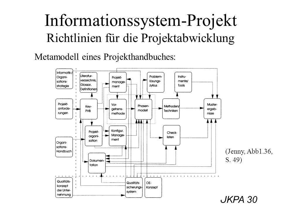 Informationssystem-Projekt Richtlinien für die Projektabwicklung