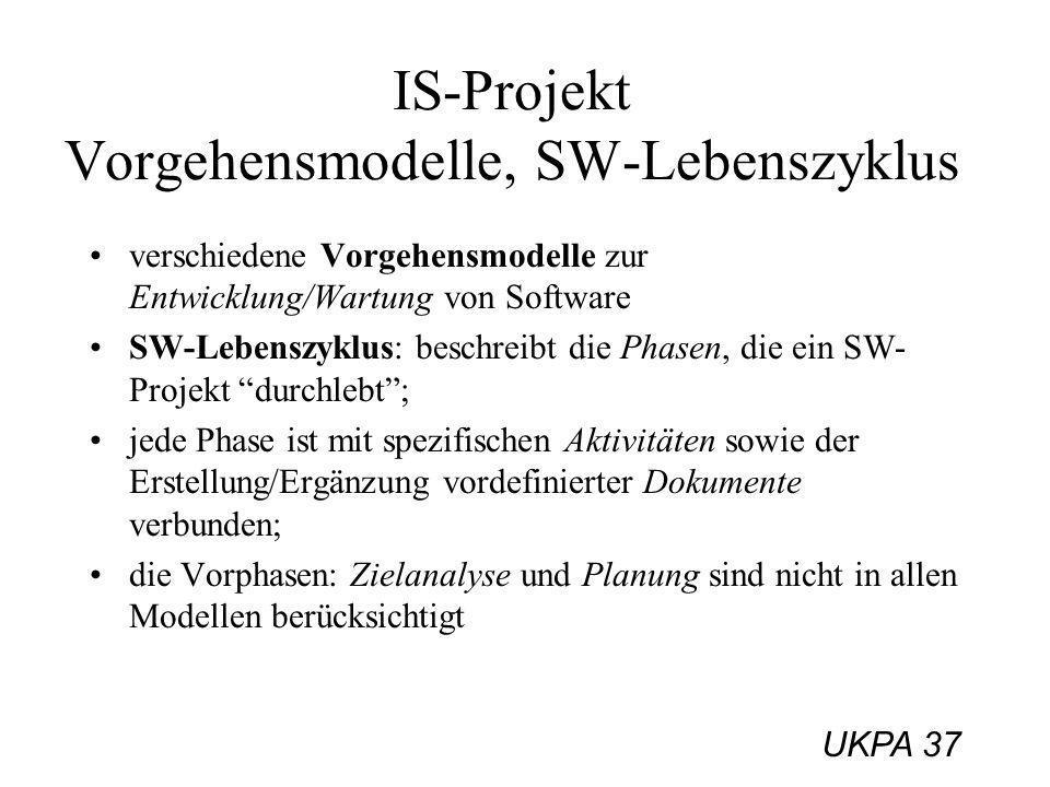 IS-Projekt Vorgehensmodelle, SW-Lebenszyklus