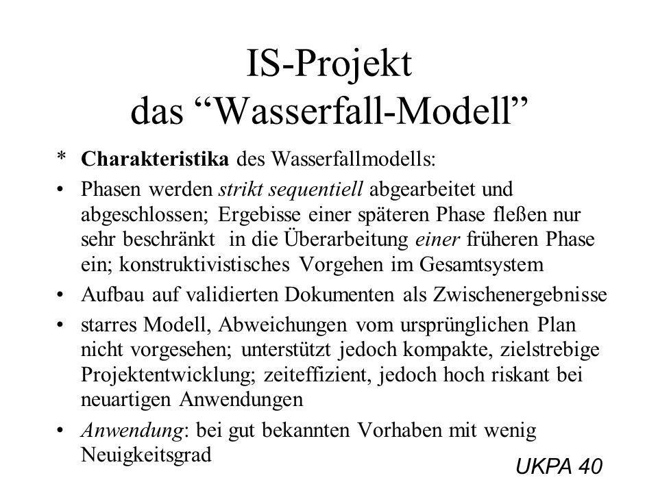 IS-Projekt das Wasserfall-Modell