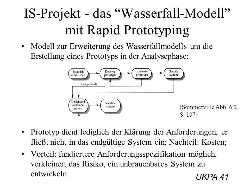 IS-Projekt - das Wasserfall-Modell mit Rapid Prototyping