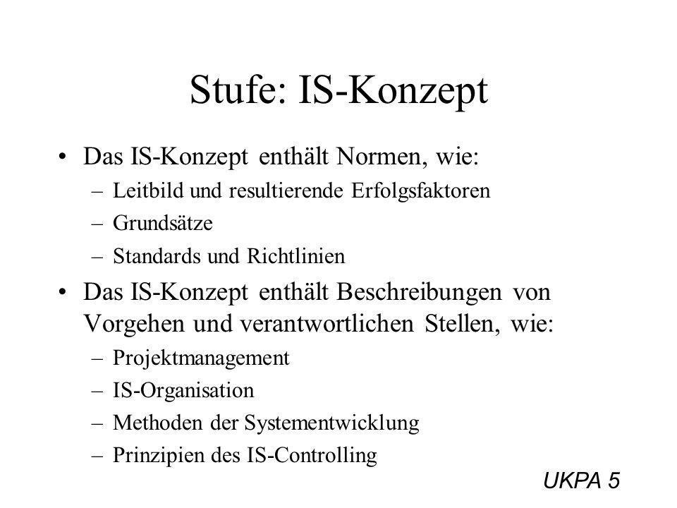 Stufe: IS-Konzept Das IS-Konzept enthält Normen, wie: