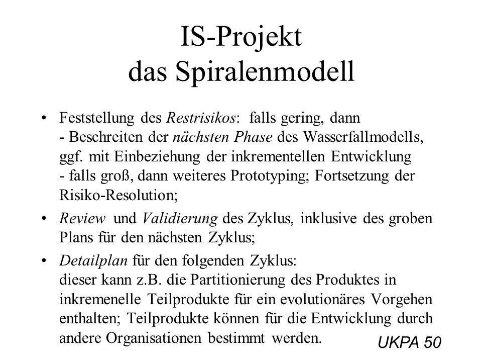 IS-Projekt das Spiralenmodell