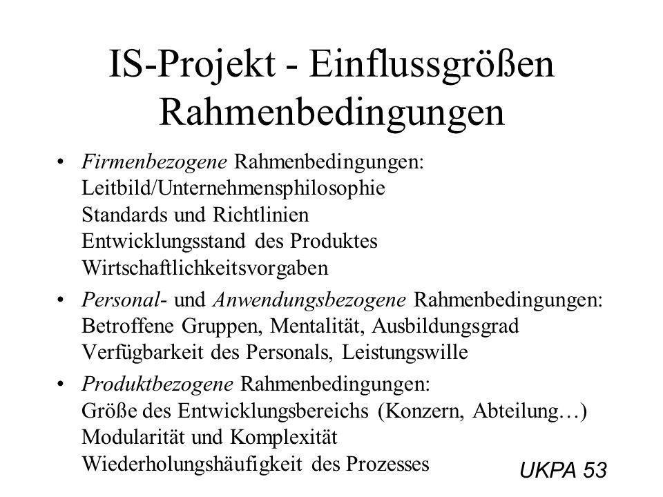 IS-Projekt - Einflussgrößen Rahmenbedingungen
