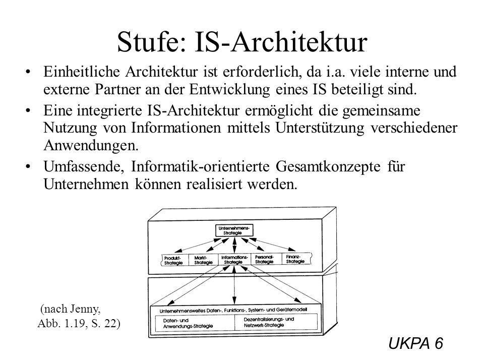 Stufe: IS-Architektur