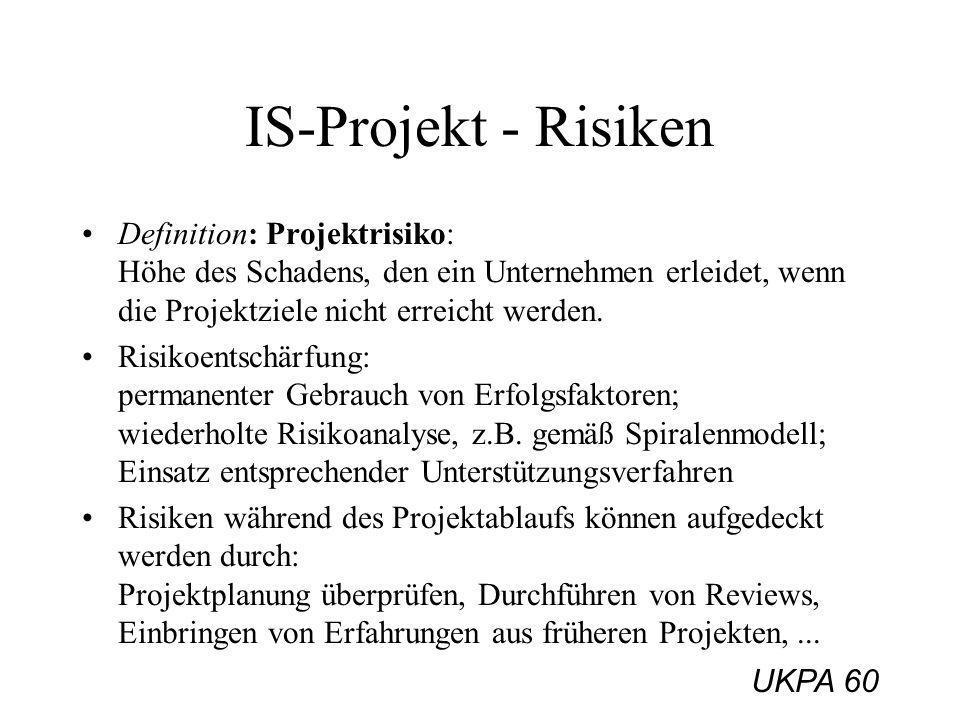 IS-Projekt - Risiken Definition: Projektrisiko: Höhe des Schadens, den ein Unternehmen erleidet, wenn die Projektziele nicht erreicht werden.