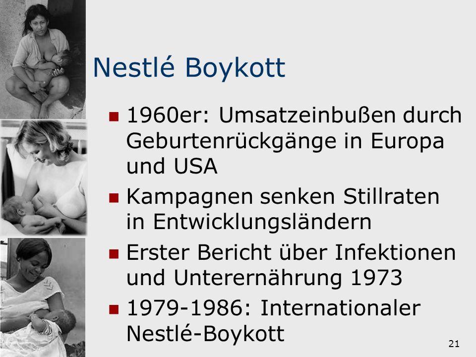 Nestlé Boykott 1960er: Umsatzeinbußen durch Geburtenrückgänge in Europa und USA. Kampagnen senken Stillraten in Entwicklungsländern.