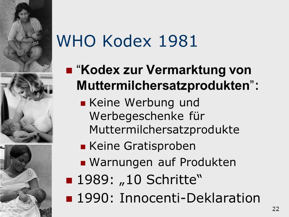 WHO Kodex 1981 Kodex zur Vermarktung von Muttermilchersatzprodukten :