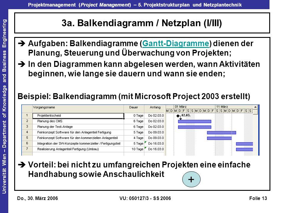 3a. Balkendiagramm / Netzplan (I/III)