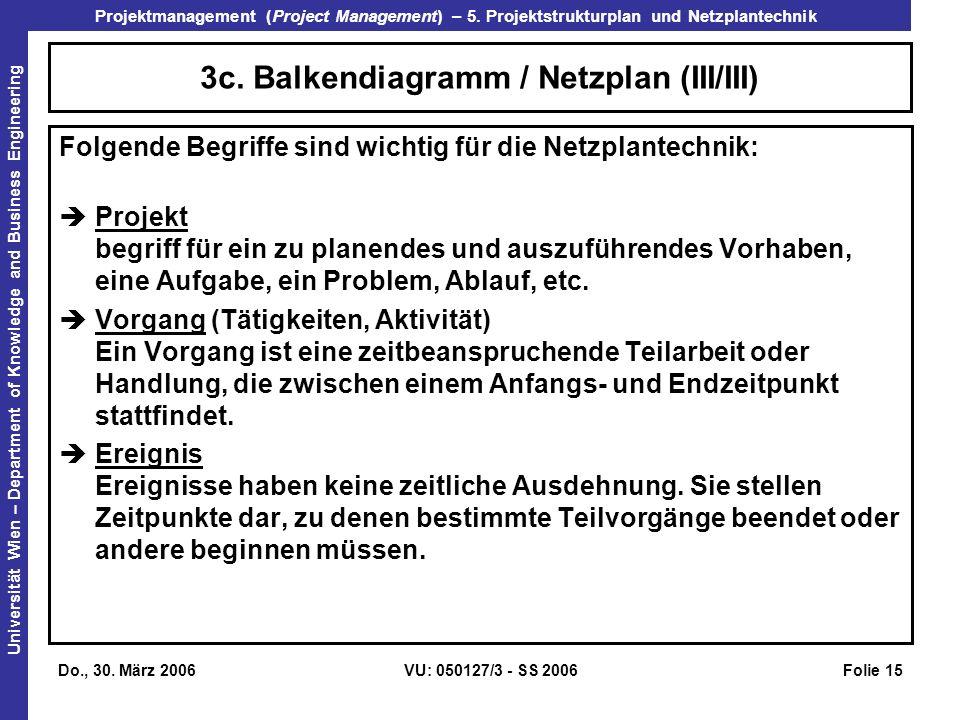 3c. Balkendiagramm / Netzplan (III/III)