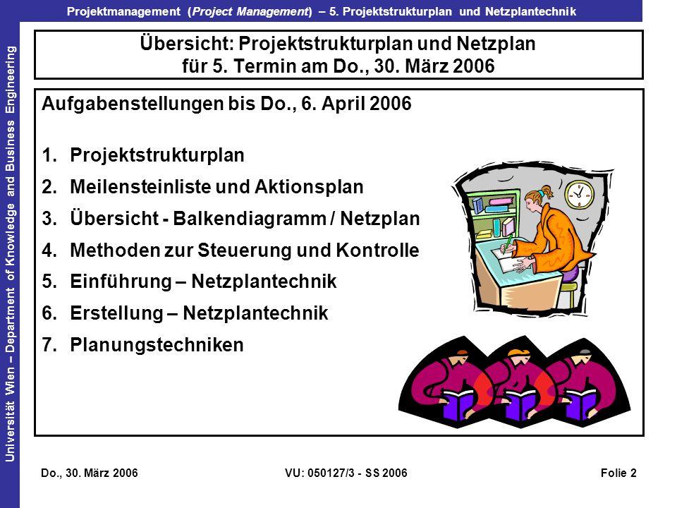 Aufgabenstellungen bis Do., 6. April 2006 Projektstrukturplan
