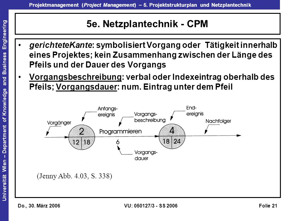 5e. Netzplantechnik - CPM