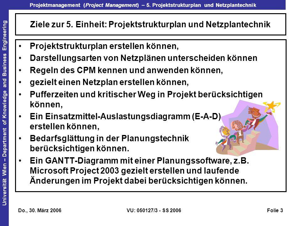 Ziele zur 5. Einheit: Projektstrukturplan und Netzplantechnik
