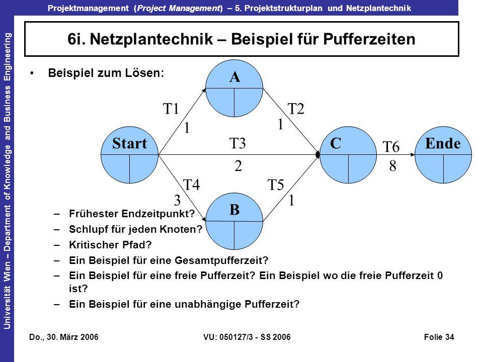 6i. Netzplantechnik – Beispiel für Pufferzeiten