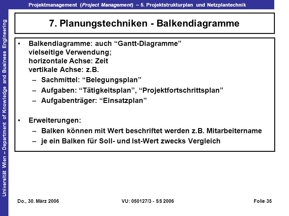 7. Planungstechniken - Balkendiagramme