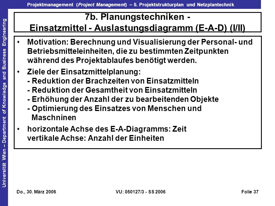 7b. Planungstechniken - Einsatzmittel - Auslastungsdiagramm (E-A-D) (I/II)
