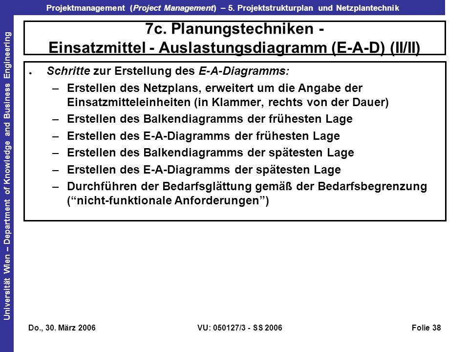 7c. Planungstechniken - Einsatzmittel - Auslastungsdiagramm (E-A-D) (II/II)