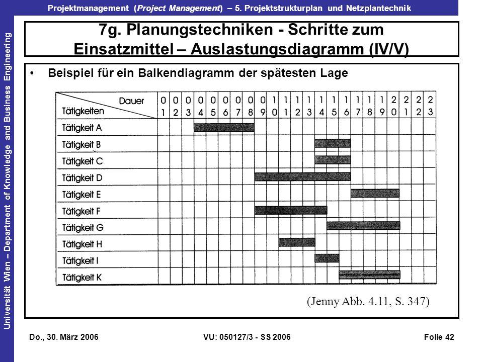 7g. Planungstechniken - Schritte zum Einsatzmittel – Auslastungsdiagramm (IV/V)