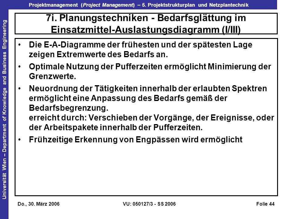 7i. Planungstechniken - Bedarfsglättung im Einsatzmittel-Auslastungsdiagramm (I/III)
