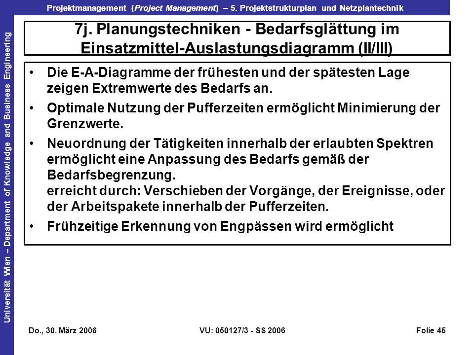 7j. Planungstechniken - Bedarfsglättung im Einsatzmittel-Auslastungsdiagramm (II/III)