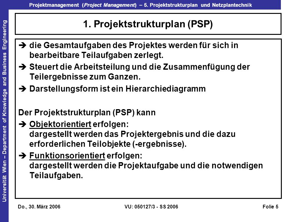 1. Projektstrukturplan (PSP)