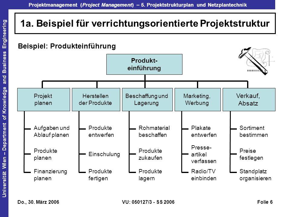 1a. Beispiel für verrichtungsorientierte Projektstruktur