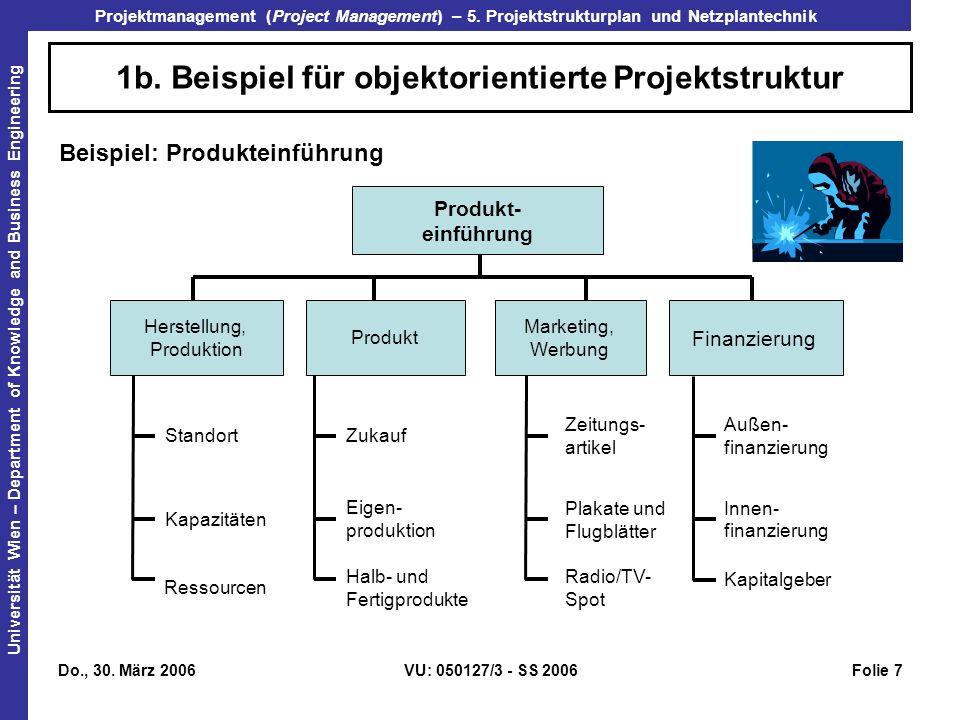 1b. Beispiel für objektorientierte Projektstruktur