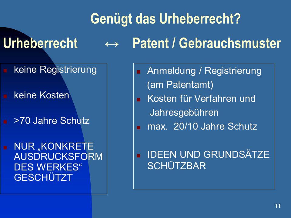 Genügt das Urheberrecht Urheberrecht ↔ Patent / Gebrauchsmuster