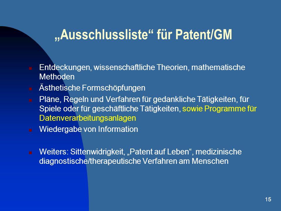 """""""Ausschlussliste für Patent/GM"""