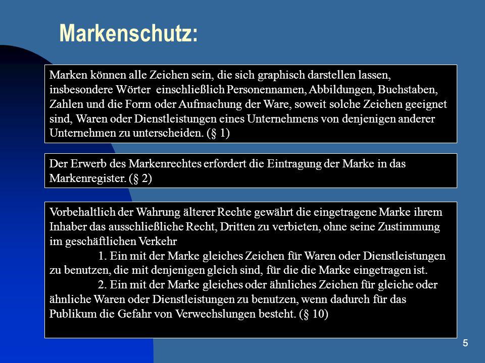 Markenschutz: