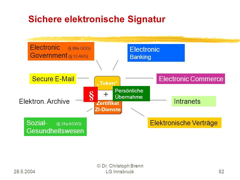 Zertifikat ZI-Dienste