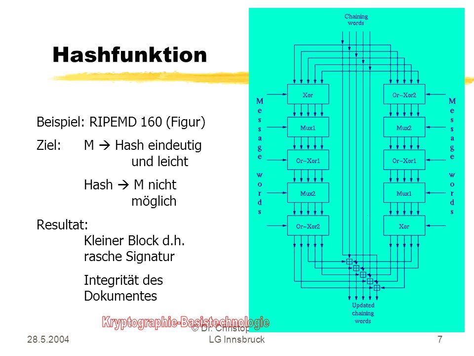 Hashfunktion Beispiel: RIPEMD 160 (Figur)