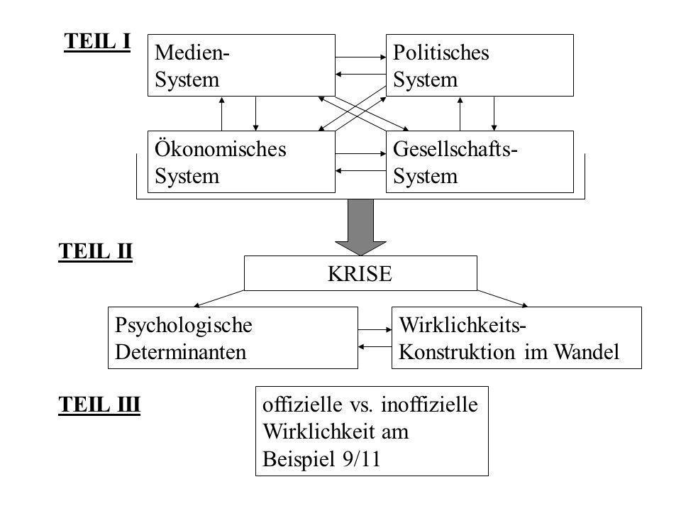 TEIL I Ökonomisches System. Medien- System. Gesellschafts- System. Politisches System. KRISE. TEIL II.