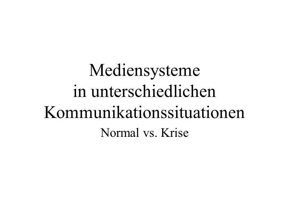 Mediensysteme in unterschiedlichen Kommunikationssituationen