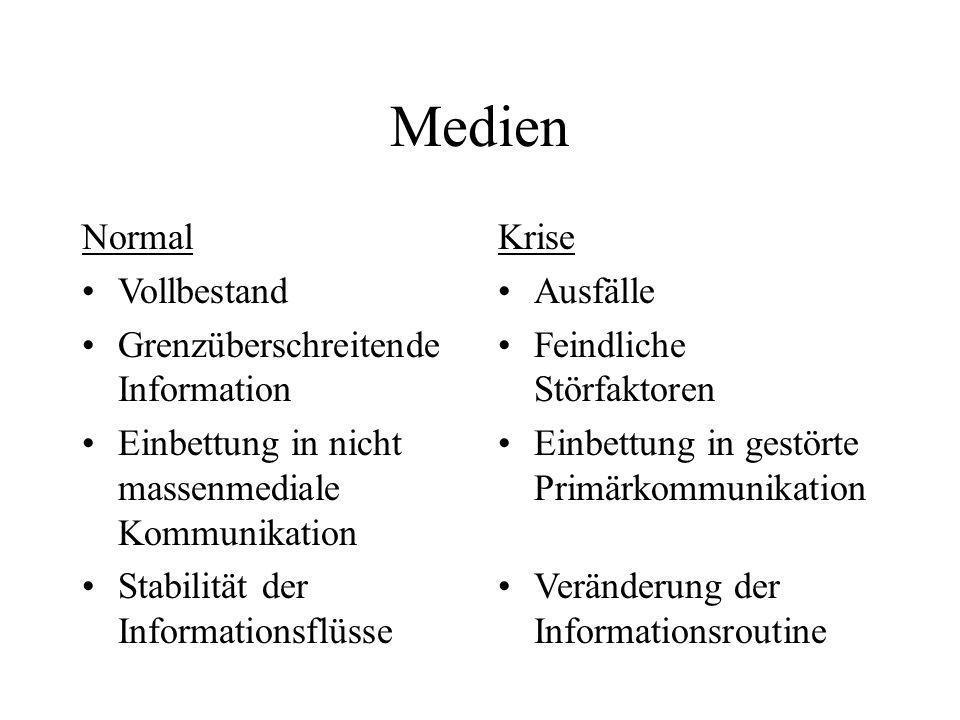 Medien Normal Vollbestand Grenzüberschreitende Information