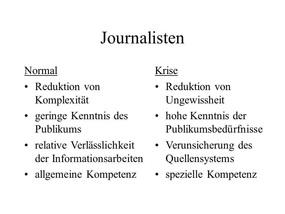 Journalisten Normal Reduktion von Komplexität