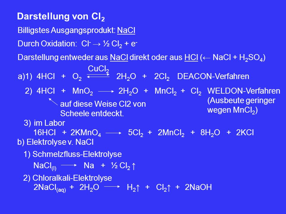 Darstellung von Cl2 Billigstes Ausgangsprodukt: NaCl
