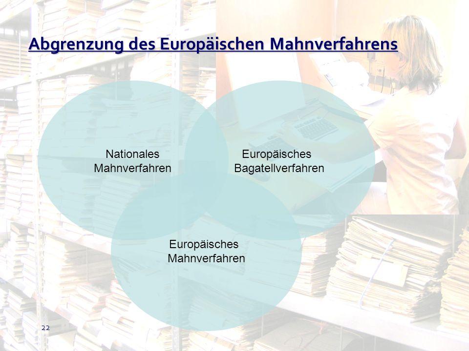 Abgrenzung des Europäischen Mahnverfahrens