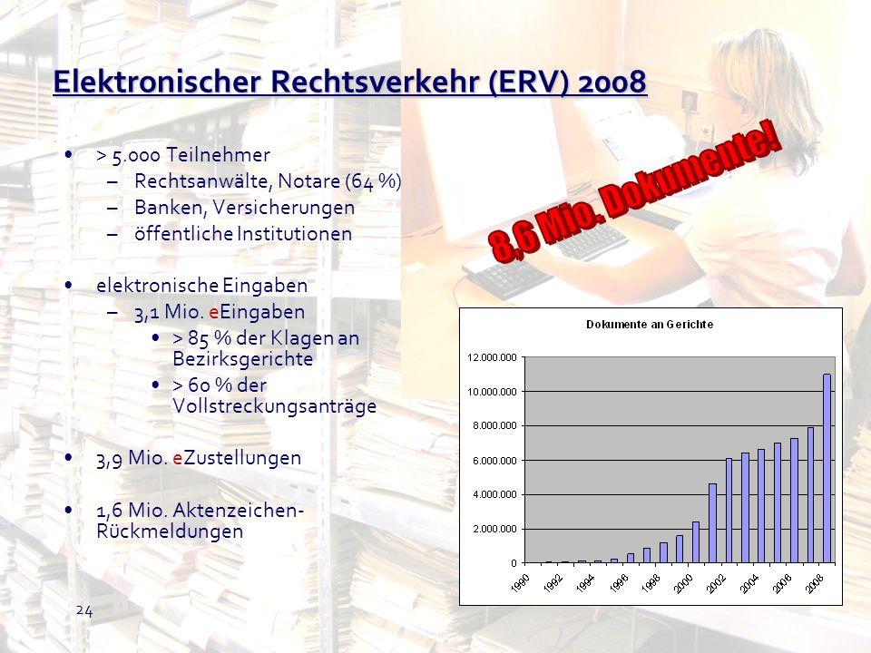 Elektronischer Rechtsverkehr (ERV) 2008