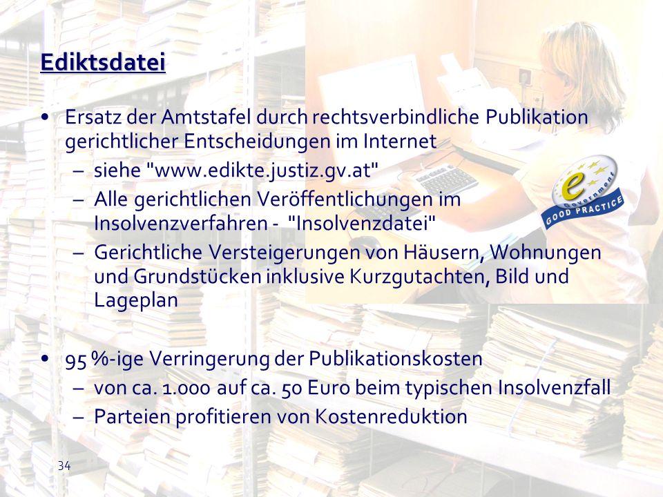 Ediktsdatei Ersatz der Amtstafel durch rechtsverbindliche Publikation gerichtlicher Entscheidungen im Internet.