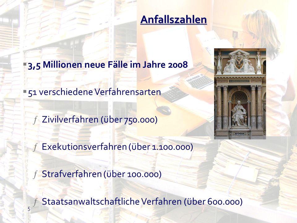 Anfallszahlen 3,5 Millionen neue Fälle im Jahre 2008