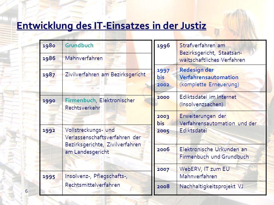 Entwicklung des IT-Einsatzes in der Justiz