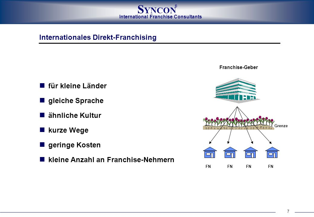 Internationales Direkt-Franchising