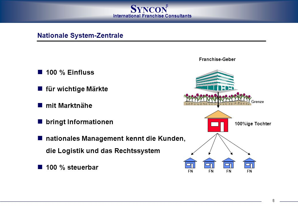 Nationale System-Zentrale