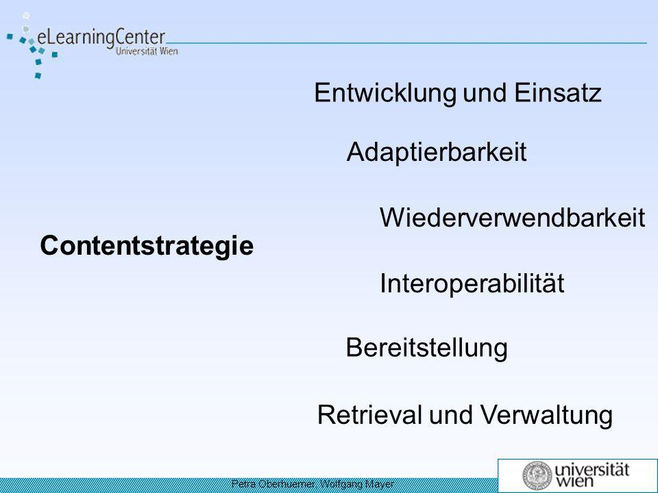 Contentstrategie Entwicklung und Einsatz Adaptierbarkeit