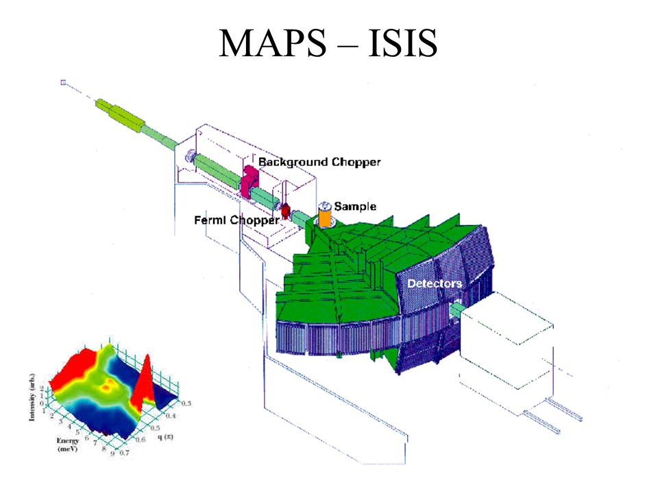 MAPS – ISIS MAPS (ISIS)
