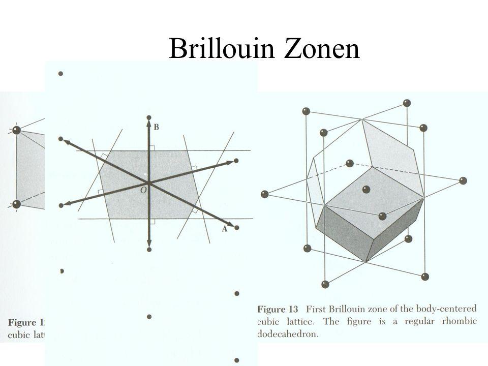 Brillouin Zonen reales Gitter – kubisch flächenzentriert (fcc)