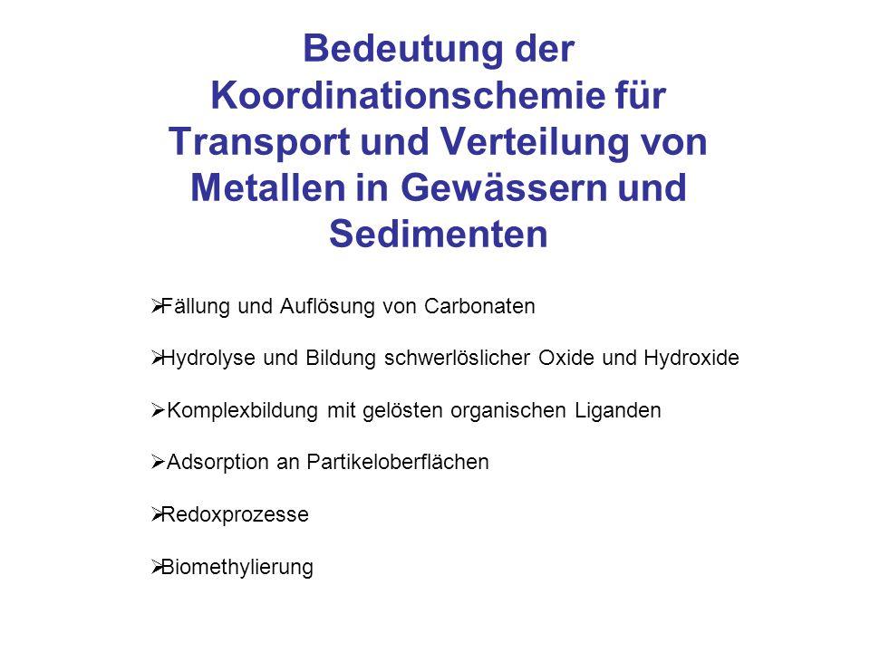 Bedeutung der Koordinationschemie für Transport und Verteilung von Metallen in Gewässern und Sedimenten
