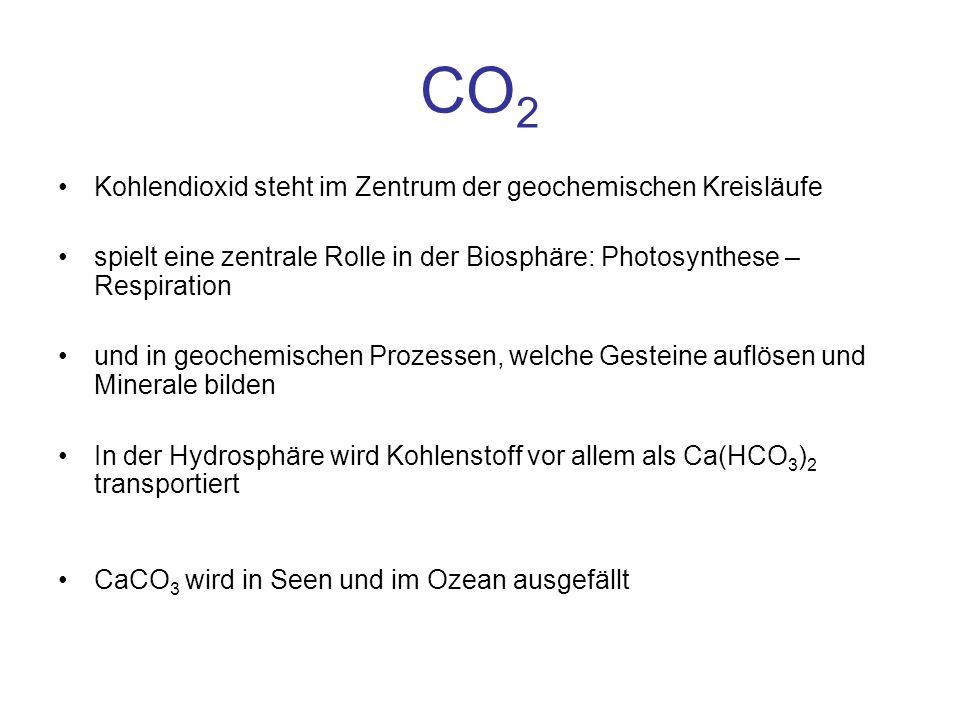 CO2 Kohlendioxid steht im Zentrum der geochemischen Kreisläufe
