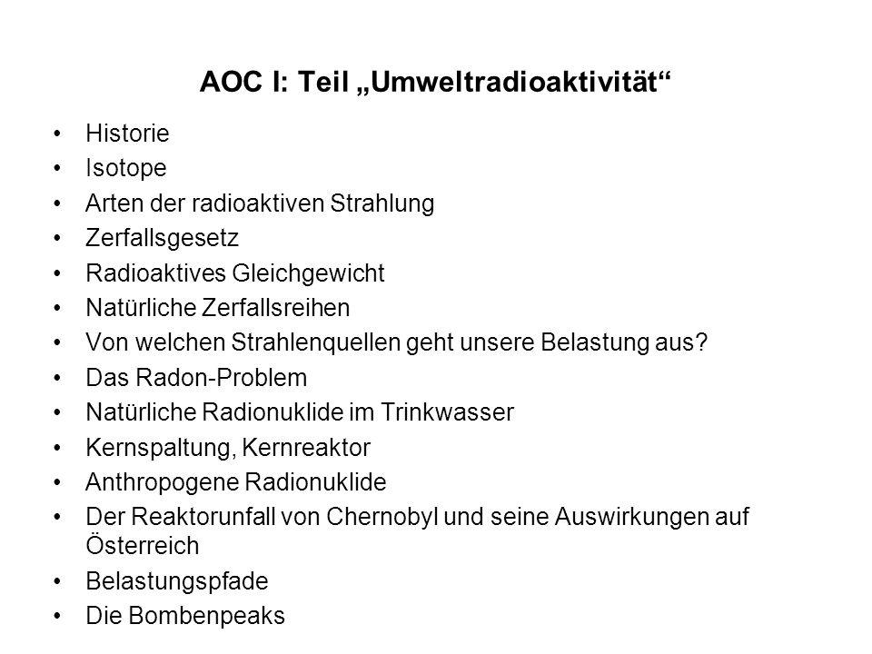 "AOC I: Teil ""Umweltradioaktivität"