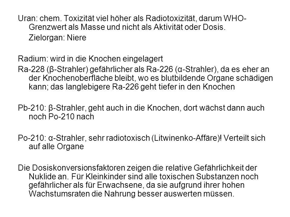 Uran: chem. Toxizität viel höher als Radiotoxizität, darum WHO-Grenzwert als Masse und nicht als Aktivität oder Dosis.